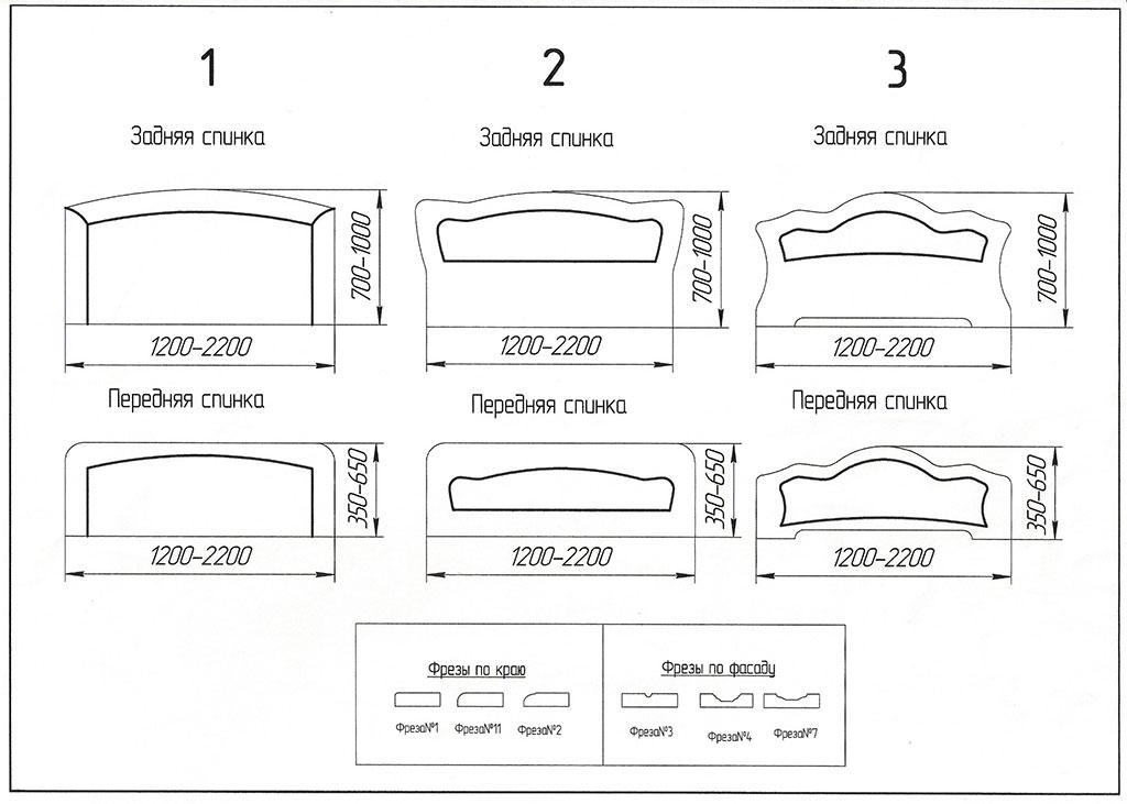 Изготовление кровати из дерева своими руками чертежи 70